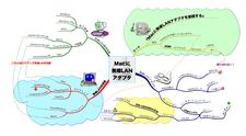Mac_lanmind_mapping_3
