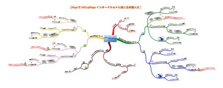 Mac_v310_jp