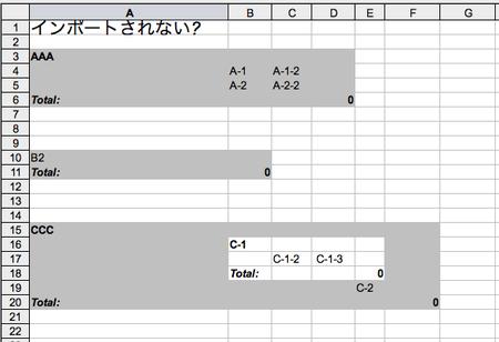 Nestedng_sample_2