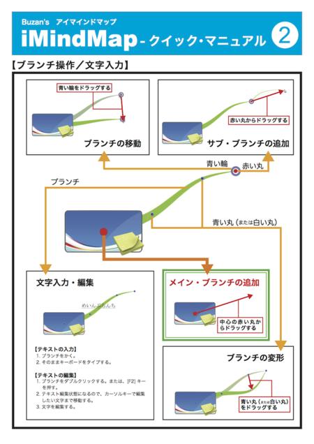 Manual_02